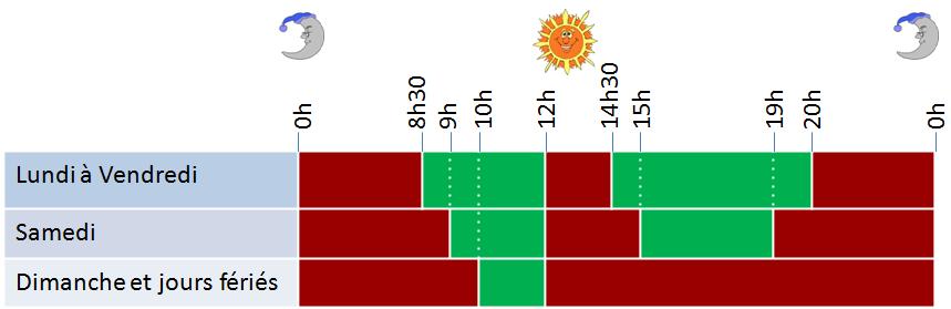 Singeltreff oslo 2014